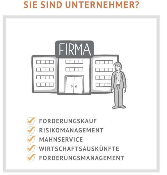 Informationen für Unternehmer
